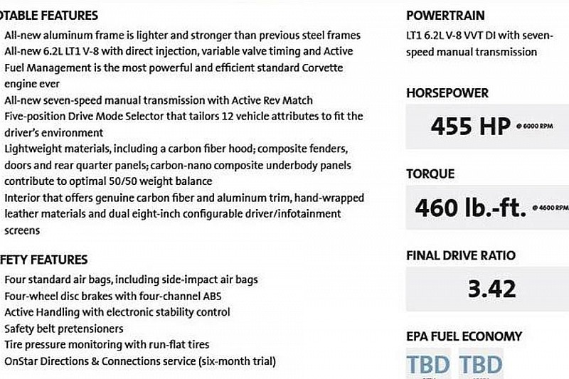 2014 Chevrolet Corvette Stingray confirmed with 455 HP and 460 lb-ft